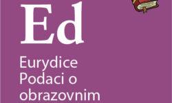 Развој језичких компетенција код ученика у основном образовању – онлајн упитник
